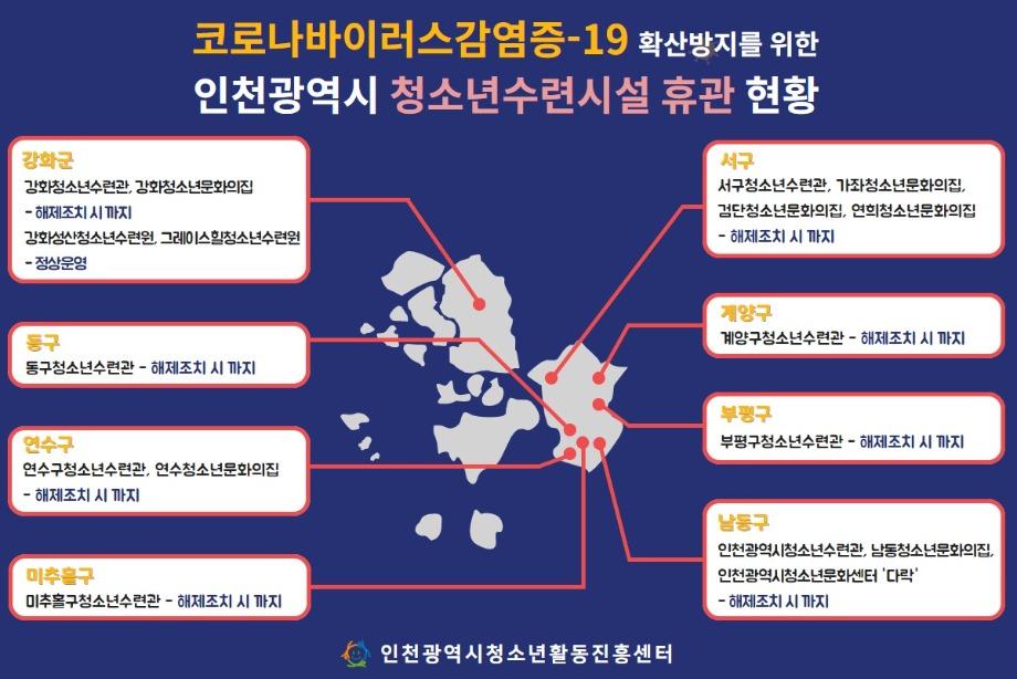 청소년수련시설 휴관 현황 (2).jpg