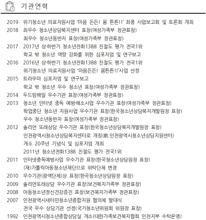 [꾸미기]인천광역시청소년상담복지센터_연혁.jpg
